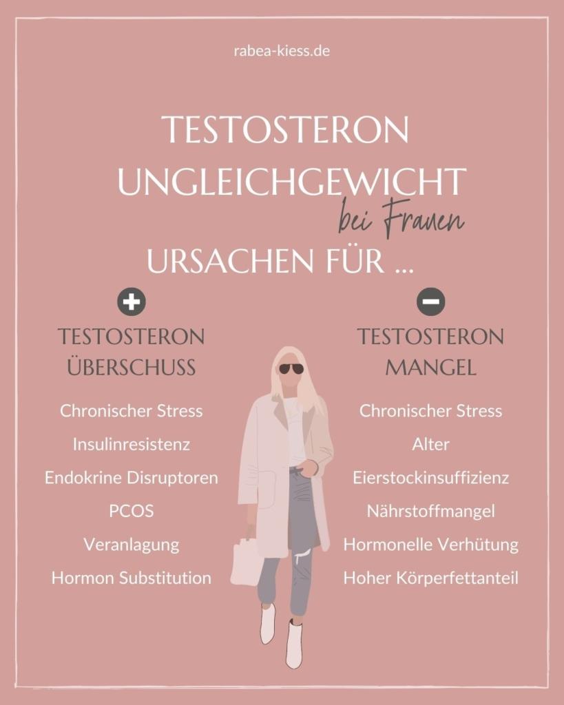 Testosteron bei Frauen: Zu viel oder zu wenig kann Probleme machen